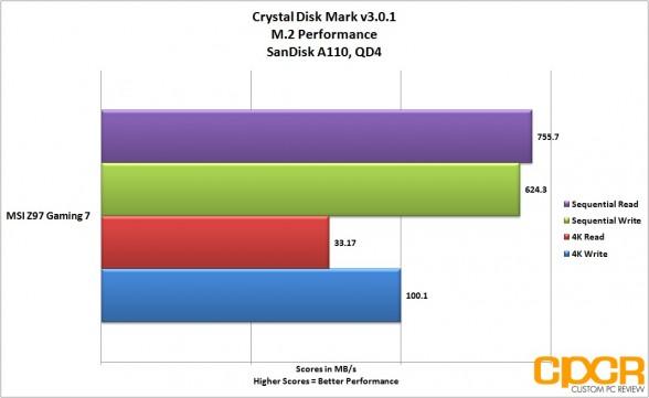 m2-performance-msi-z97-gaming-7-lga1150-motherboard-custom-pc-review-27