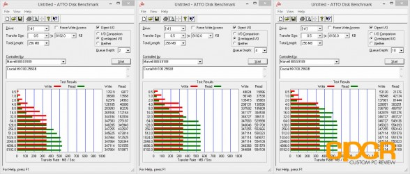 atto-disk-benchmark-crucial-mx100-256gb-ssd-custom-pc-review