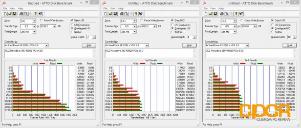 atto-disk-benchmark-ocz-revodrive-350-480gb-ssd-custom-pc-review