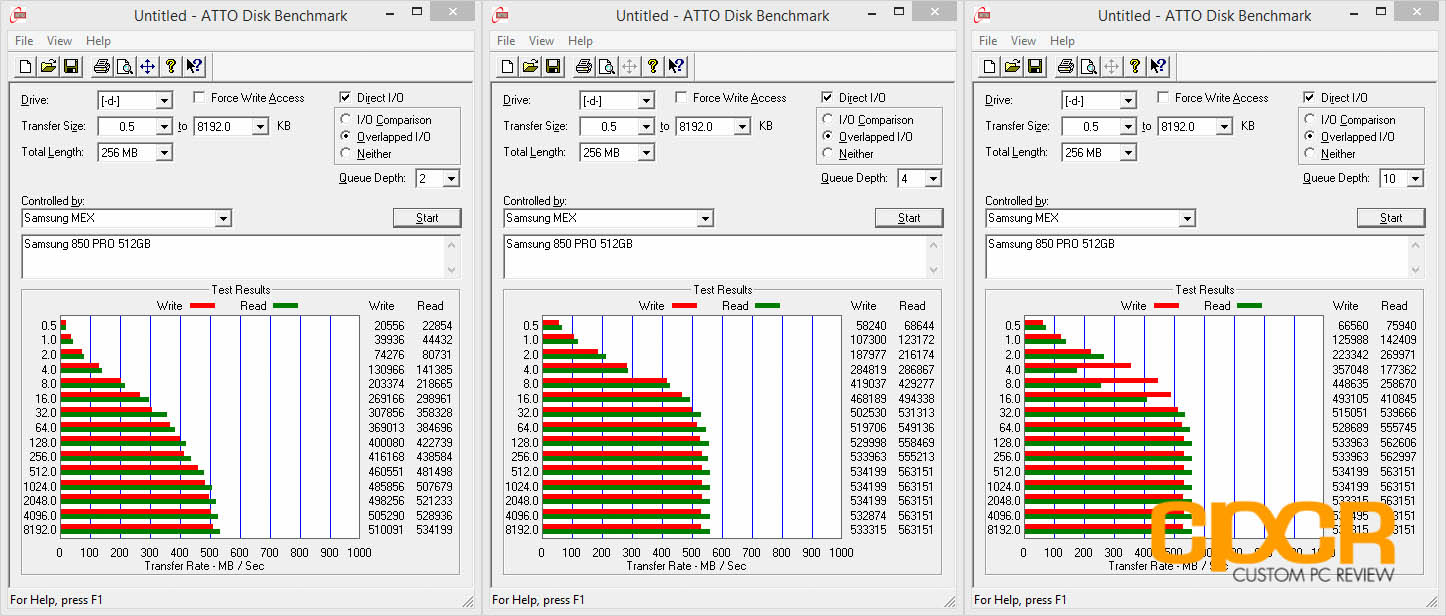 Samsung 850 PRO 512GB Review | SATA SSD | Custom PC Review