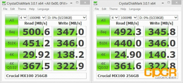 crystal-disk-mark-crucial-mx100-256gb-ssd-custom-pc-review