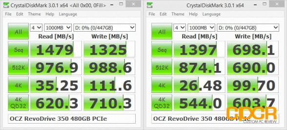 crystal-disk-mark-ocz-revodrive-350-480gb-ssd-custom-pc-review