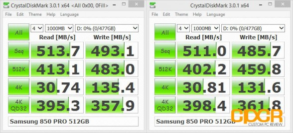 crystal-disk-mark-samsung-850-pro-512gb-ssd-custom-pc-review