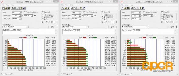 atto-disk-benchmark-sandisk-extreme-pro-480gb-custom-pc-review