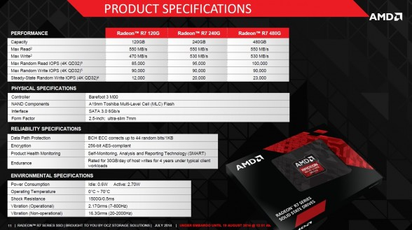 amd-radeon-r7-ssd-press-slide-1