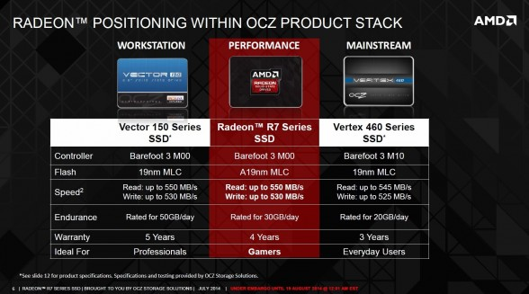 amd-radeon-r7-ssd-press-slide-2