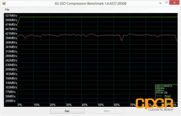 as-ssd-compression-angelbird-ssd-wrk-512gb-custom-pc-review