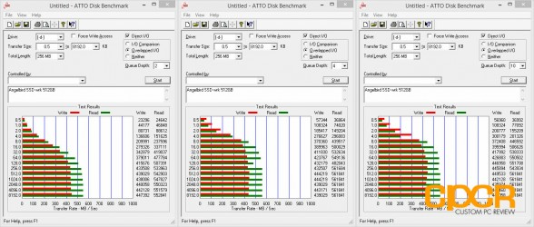 atto-disk-benchmark-angelbird-ssd-wrk-512gb-custom-pc-review