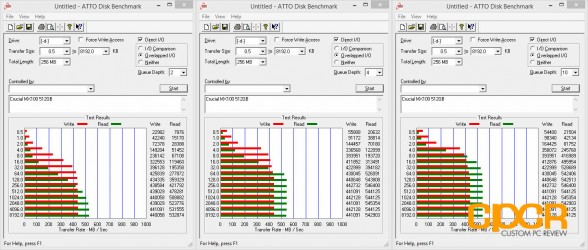 atto-disk-benchmark-crucial-mx100-512gb-custom-pc-review