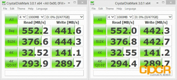 crystal-disk-mark-angelbird-ssd-wrk-512gb-custom-pc-review