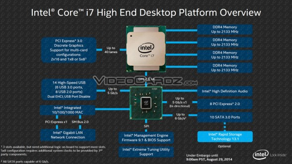 intel-haswell-e-specs-prices-leaked-slide-deck-03