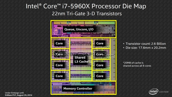 intel-haswell-e-specs-prices-leaked-slide-deck-04