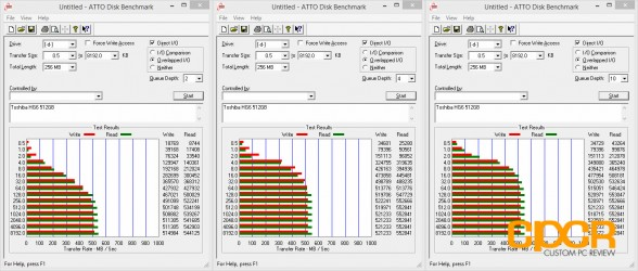 atto-disk-benchmark-toshiba-hg6-512gb-ssd-thnsnj512gcsu-custom-pc-review