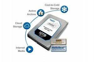 hgst-10tb-helioseal-smr-hdd