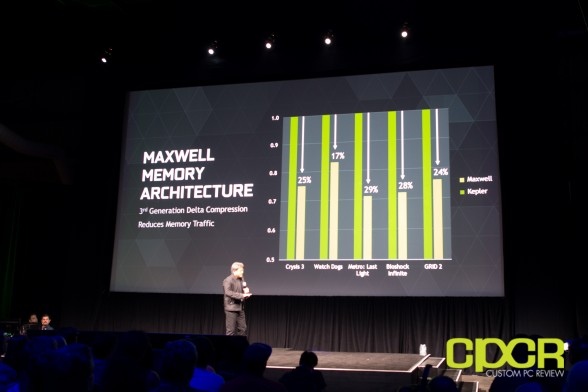 nvidia-game24-keynote-maxwell-geforce-gtx-980-gtx-970-custom-pc-review-3