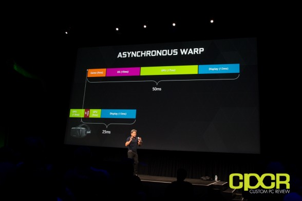 nvidia-game24-keynote-maxwell-geforce-gtx-980-gtx-970-custom-pc-review-9
