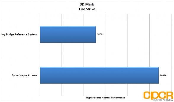 3d-mark-firestrike-syber-vapor-extreme-custom-pc-review