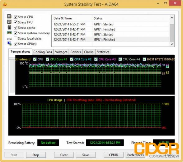 aida64-stress-testing-syber-vapor-xtreme-custom-pc-review