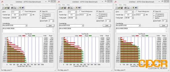 atto-disk-benchmark-micron-m600-256gb-custom-pc-review-1