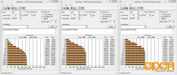 atto-disk-benchmark-samsung-850-evo-500gb-ssd-custom-pc-review