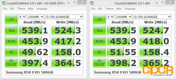 crystal-disk-mark-samsung-850-evo-500gb-ssd-custom-pc-review