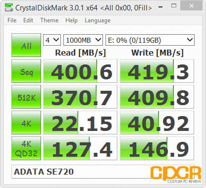 crystal-disk-mark-usb3-sata-syber-vapor-extreme-custom-pc-review