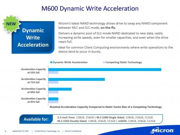 micron-m600-media-presentation-slide-deck-06
