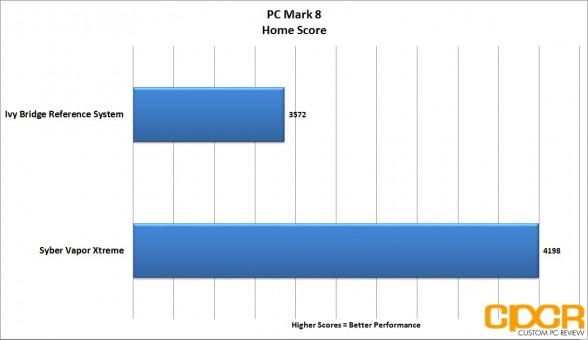 pc-mark-8-home-syber-vapor-extreme-custom-pc-review