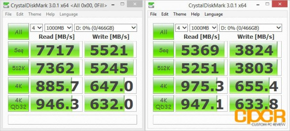 rapid-crystal-disk-mark-samsung-850-evo-500gb-ssd-custom-pc-review