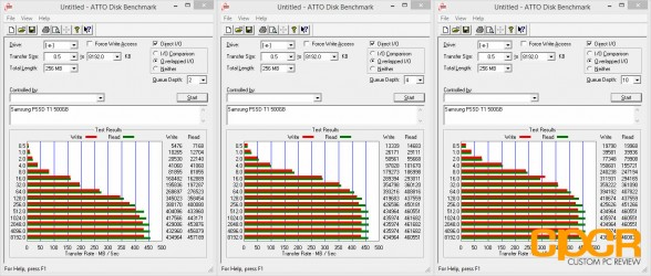 atto-disk-benchmark-samsung-portable-ssd-t1-500gb-custom-pc-review