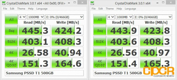 crystal-disk-benchmark-samsung-portable-ssd-t1-500gb-custom-pc-review