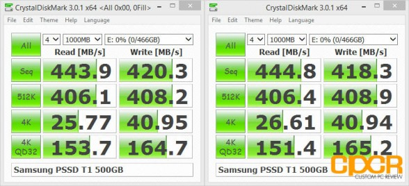 encrytpion-crystal-disk-benchmark-samsung-portable-ssd-t1-500gb-custom-pc-review