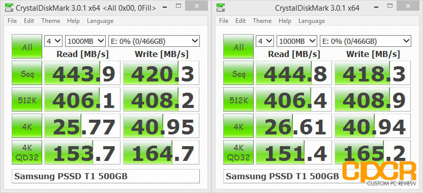 http://www.custompcreview.com/wp-content/uploads/2015/01/encrytpion-crystal-disk-benchmark-samsung-portable-ssd-t1-500gb-custom-pc-review.jpg