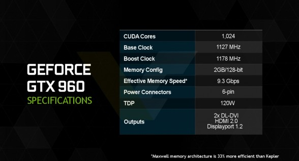 nvidia-geforce-gtx-960-specifications-rumor