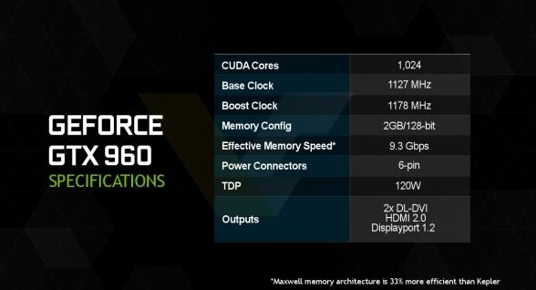 nvidia-geforce-gtx-960-specifications-rumor