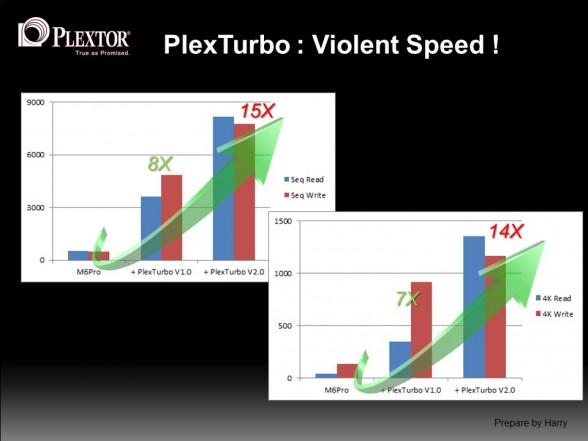 plextor-plexturbo-2-slide-deck-9