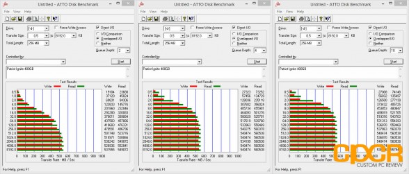 atto-disk-benchmark--patriot-ignite-480gb-custom-pc-review