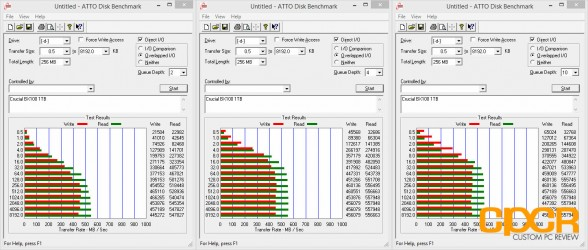 atto-disk-benchmark-crucial-bx100-1tb-custom-pc-review
