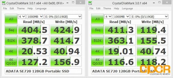 cdm-adata-se720-128gb-usb3-ibuypower-spec-ops-gaming-pc-custom-pc-review