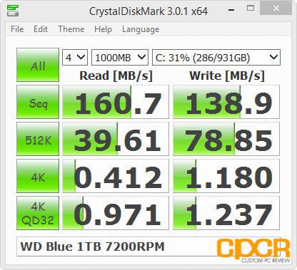 cdm-wd-blue-1tb-7200rpm-ibuypower-spec-ops-gaming-pc-custom-pc-review