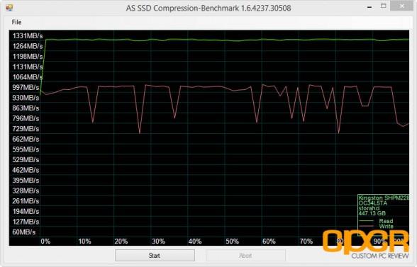 as-ssd-compression-kingston-hyperx-predator-480gb-custom-pc-review