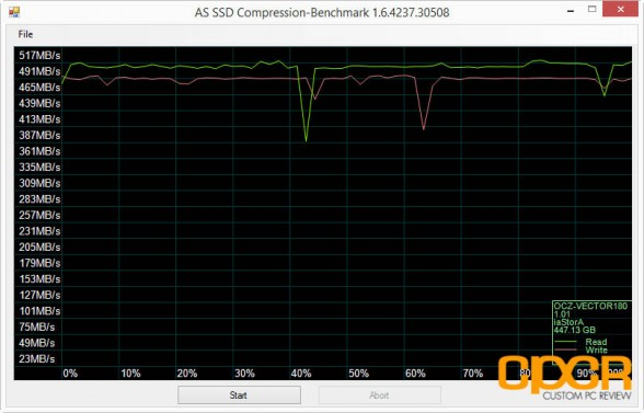 as-ssd-compression-ocz-vector-180-480gb-custom-pc-review