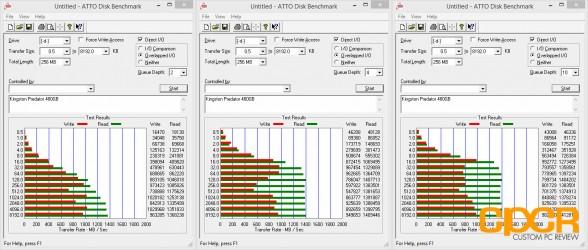 atto-disk-benchmark-kingston-hyperx-predator-480gb-custom-pc-review