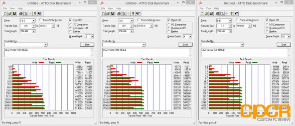 atto-disk-benchmark-ocz-vector-180-480gb-custom-pc-review