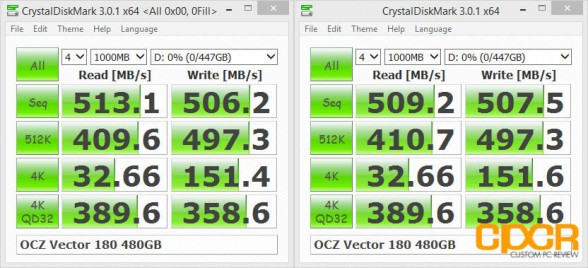 crystal-disk-benchmark-ocz-vector-180-480gb-custom-pc-review