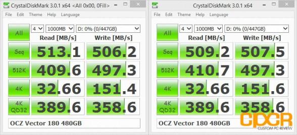 crystal-disk-benchmark-ocz-vector-180-480gb-custom-pc-review