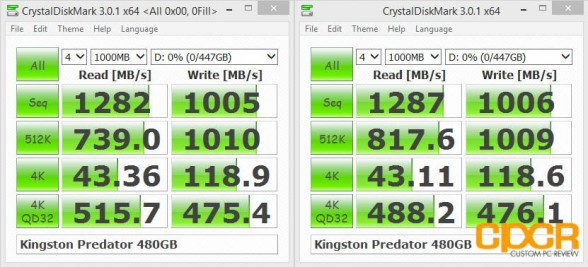 crystal-disk-mark-kingston-hyperx-predator-480gb-custom-pc-review