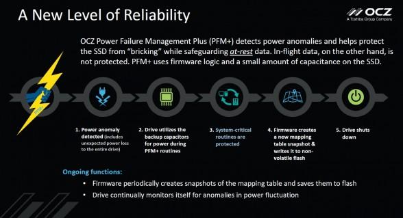 ocz-vector-180-slide-power-failure-management-plus