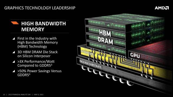 amd-high-bandwidth-memory-amd-financial-analyst-day-2015-1