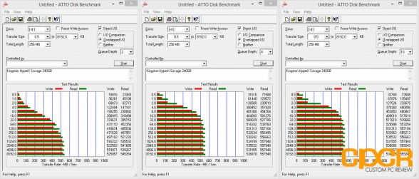 atto-disk-benchmark-kingston-hyperx-savage-240gb-custom-pc-review